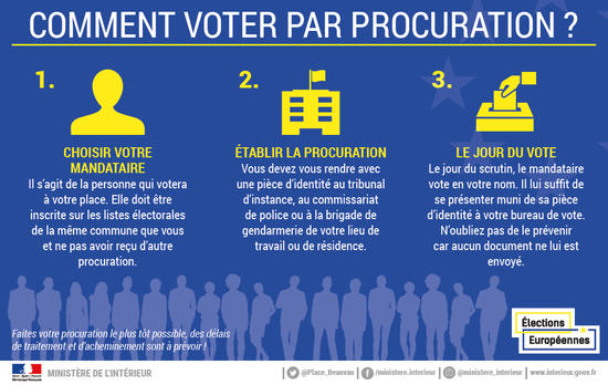042019-twitter-elections-europeennes-procuration