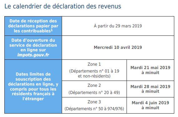 Declaration En Ligne Des Revenus Et Les Avis D Impot 2019