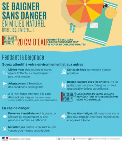 sécurité_baignade_-_Recherche_sur_Twitter_-_2018-08-07_14.27.48